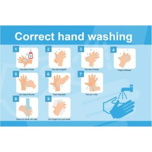 Correct Hand Washing – RPVC (600 X 400mm)